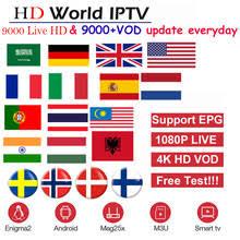 best <b>hd iptv subscription</b>