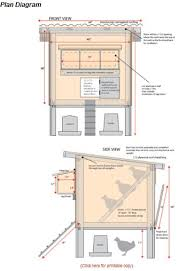 Free Chicken Coop Plans For Backyard Chickens   The Poultry Guidehutch design