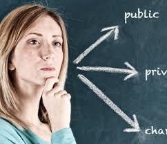 public vs private vs charter schools  parenting public vs private vs charter school choice