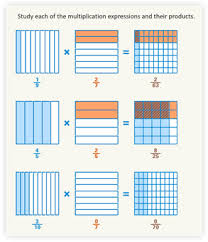 1000+ images about Math Multiply Divide Fractions on Pinterest ...1000+ images about Math Multiply Divide Fractions on Pinterest   Dividing fractions, Multiplying fractions and Fractions
