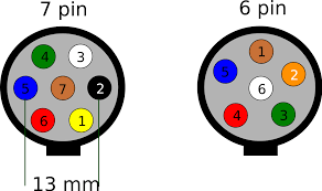 trailer hitch wiring diagram 7 pin in trailer wiring diagrams Wiring 7 Pin Trailer Wiring Diagram trailer hitch wiring diagram 7 pin with 1280px aus type2 svg png wiring 7 pin square trailer wiring diagram