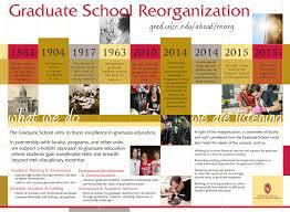 reorganization updates graduate school click here to view the graduate school reorganization showcase poster