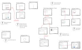 wireframes magazine » user flowtablet   illustrator  the case for electronic sketching