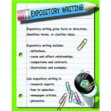 four types of essaysfour types of essays   write my academic online