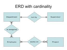 entity relationship diagram  erd        erd   cardinality