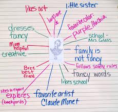 a fancy nancy valentine part reading lesson plans scholastic character