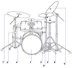 <b>Drum kit</b> - Wikipedia