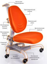 <b>Mealux Champion</b>. Купить детское <b>кресло</b> в Москве и МО