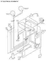 yerf dog 150cc wiring diagram (go kart) buggy depot technical center on simple atv wiring diagram