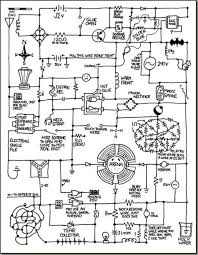 wiring a motorcycle nilza net on simple electrical wiring diagrams for motorcycles