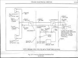 wiring diagram 1968 camaro rally pack wiring wiring diagrams 1968 camaro horn wiring diagram wiring schematics and diagrams