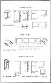 Jenny Wren Bird House Plans PDF Woodworkingjenny wren bird house plans