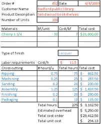 The ABCs of Cost Allocation in the Wood Products Industry     A format to report cost for a job order cost system