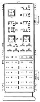 1995 mercury sable fuse box 1995 wiring diagrams online
