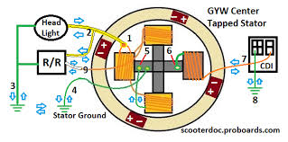 seeking manuals wiring diagrams and info about stators rea it this image has been reduced by 26 2% click to view full size
