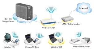 uss   ithe stand alone high capacity of up to  gb network storage space can be easily access and share data through a simple network   wireless lan and