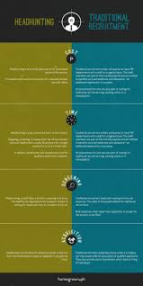 best images about recruitment infographics headhunting vs traditional recruitment