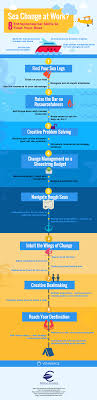 infographic maker venngage sea change infographic template