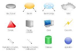active directory domain services   active directory domain    active directory sites and services symbols  site  subnet  site link bridge  site
