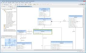 uml lab class diagram editor   eclipse plugins  bundles and    uml lab class diagram editor   eclipse plugins  bundles and products   eclipse marketplace