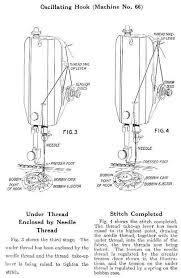 singer class 66 sewing machines singer class 66 threading diagram