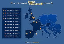 diffusion de l'Euro Millions
