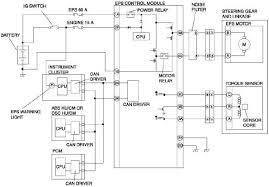evo x alarm wiring diagram evo wiring diagrams mazda rx 8 electric power steering eps system wiring diagram evo x