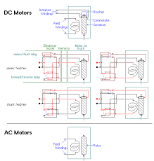 steve s railroad pages information on diesel electric electric see the motor diagram for an example of a dc motor capable of transition and the transition diagram for examples of two and three axle transition schemes