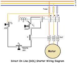 forward reverse motor starter diagram   wiring diagram and circuit        direct online motor starter wiring diagram of a of on forward reverse motor starter diagram