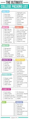 going to college dorm room hacks and tips packing checklist college tips