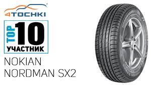 Летняя <b>шина Nokian Nordman SX2</b> на 4 точки. Шины и диски ...