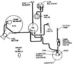 similiar vacuum system chevy s keywords chevy besides 1998 chevy s10 vacuum diagram on 2001 chevy s10 vacuum