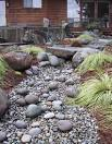 Ручьи в ландшафтном дизайне фото