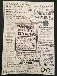 topics over keywords an seo driven approach to content marketing enjoyed any of this rant share it forward the buttons below