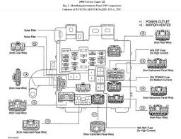 1996 toyota camry fuse box diagram image details 1996 toyota camry fuse box diagram
