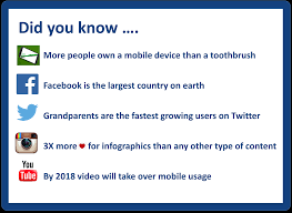 6 ways social media is changing the world | World Economic Forum