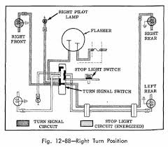 signal stat turn signal switch wiring diagram wirdig diesel glow plug wiring diagram on turn signal switch wiring diagram