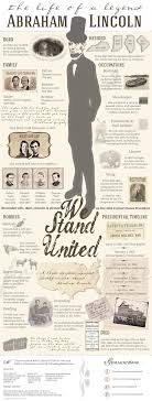 abraham lincoln infographic the assassination of abraham lincoln abraham lincoln infographic