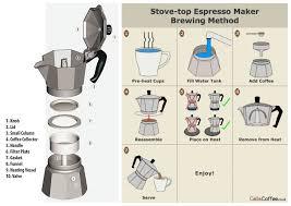 Resultado de imagem para Italian Coffee Pot or Moka