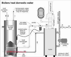 water furnace wiring diagram wiring diagram schematics oil boiler wiring diagram schematics and wiring diagrams