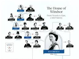 must see english royal family tree pins royal family trees royal families the house of windsor family tree part 1
