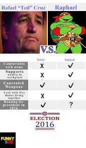 "Helpful chart comparing Rafael ""Ted"" Cruz with Raphael the Ninja ... via Relatably.com"