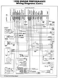 gm wiring harness diagram gm wiring diagrams online