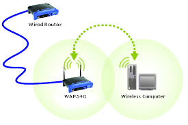 linksys official support   connecting an access point to a wired    setting up the wireless settings on an access point