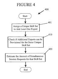 patent us system and method for managing questions and patent drawing