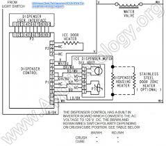 wiring diagrams and schematics fixitnow com samurai appliance whirlpool gold refrigerator gc5shexnt04 dispenser wiring diagram