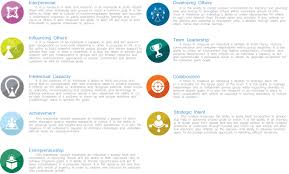 multiple leadership evaluation welcome to mills leadership traits