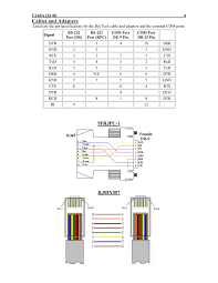 serial can t figure out eia 232 rj45 to db9 cable seems here s the diagram enter image description here