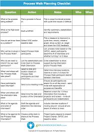 process walk planning checklist goleansixsigma com what is the process walk planning checklist