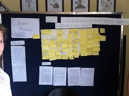 causes of american revolution essay homework academic service causes of american revolution essay